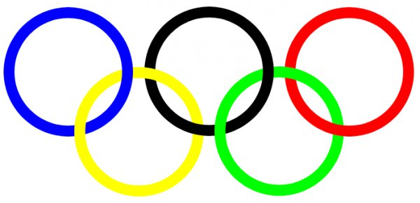 Olympic Games questions quiz - English edition - MakeQuestions challenge image